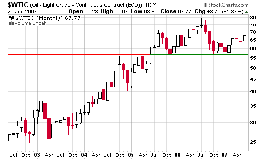 062707_crude.png