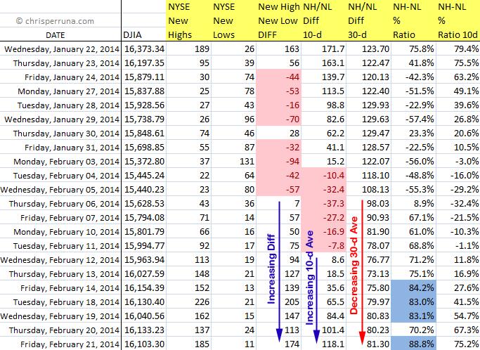 2014_02-23_NHNL_Data